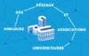 Annuaire_des_reseaux_et_des_associations_universitaires_CPU_avril_2016.pdf - application/pdf